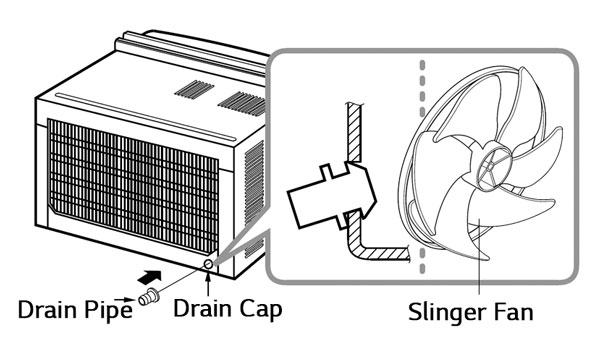 Room Air Conditioner Drain Kit