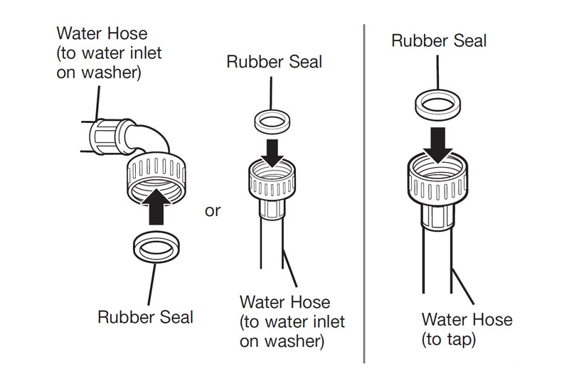 replace inlet hoses