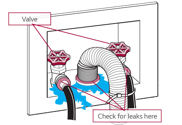 LG Help Library: Leaking - Top Load Washer | LG U.S.A