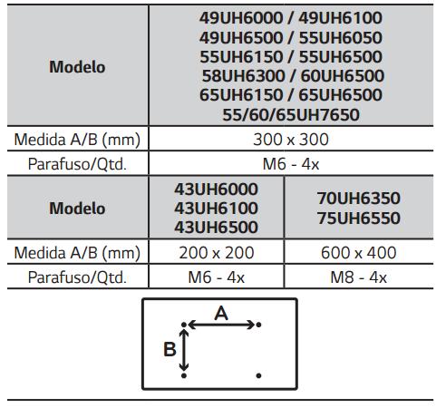 Excepcional LG Ajuda e Solução de Problema: Como instalar a TV na parede | LG  PO52