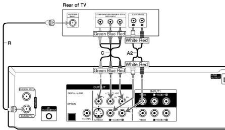 LG Tips & Bantuan: Bagaimana cara menghubungkan TV dan DVD