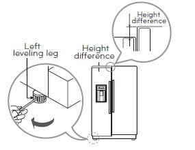 LG Refrigerator Leveling Instructions
