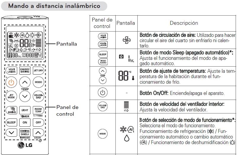 Lg gu a de soluciones online lg peru for Simbolos aire acondicionado daikin