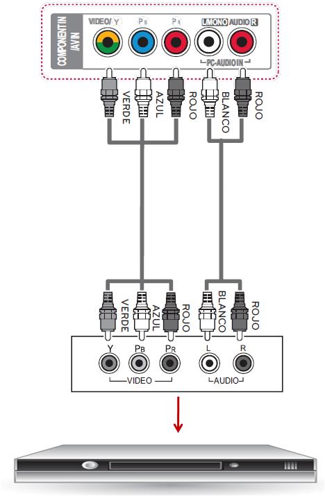 LG AYUDA Y SUGERENCIAS: Conexión de una TV por componente