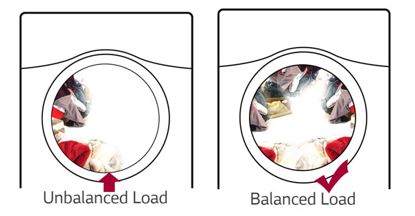unblanced load and balanced load