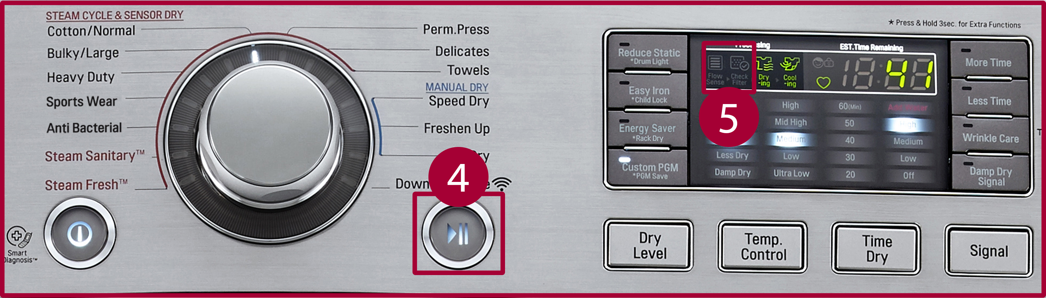 Not Drying Long Dry Time Laundry Dryer