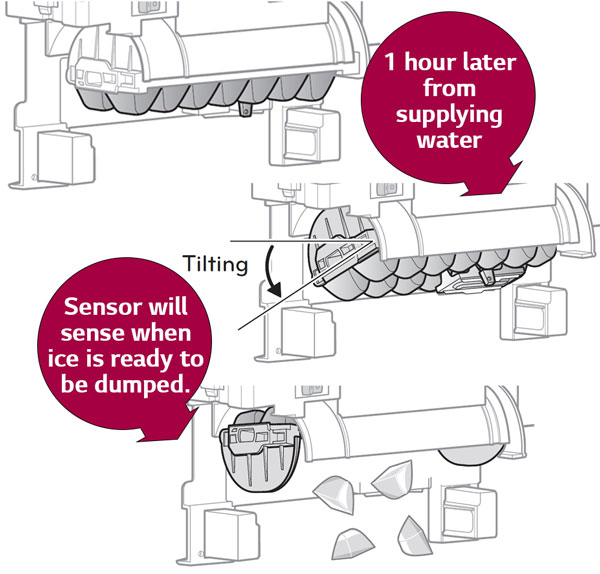 Turning icemaker operation