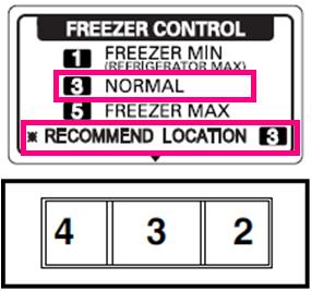 ضبط النفس برغي لحية ضبط البرودة في الثلاجة الكتونيه Sjvbca Org