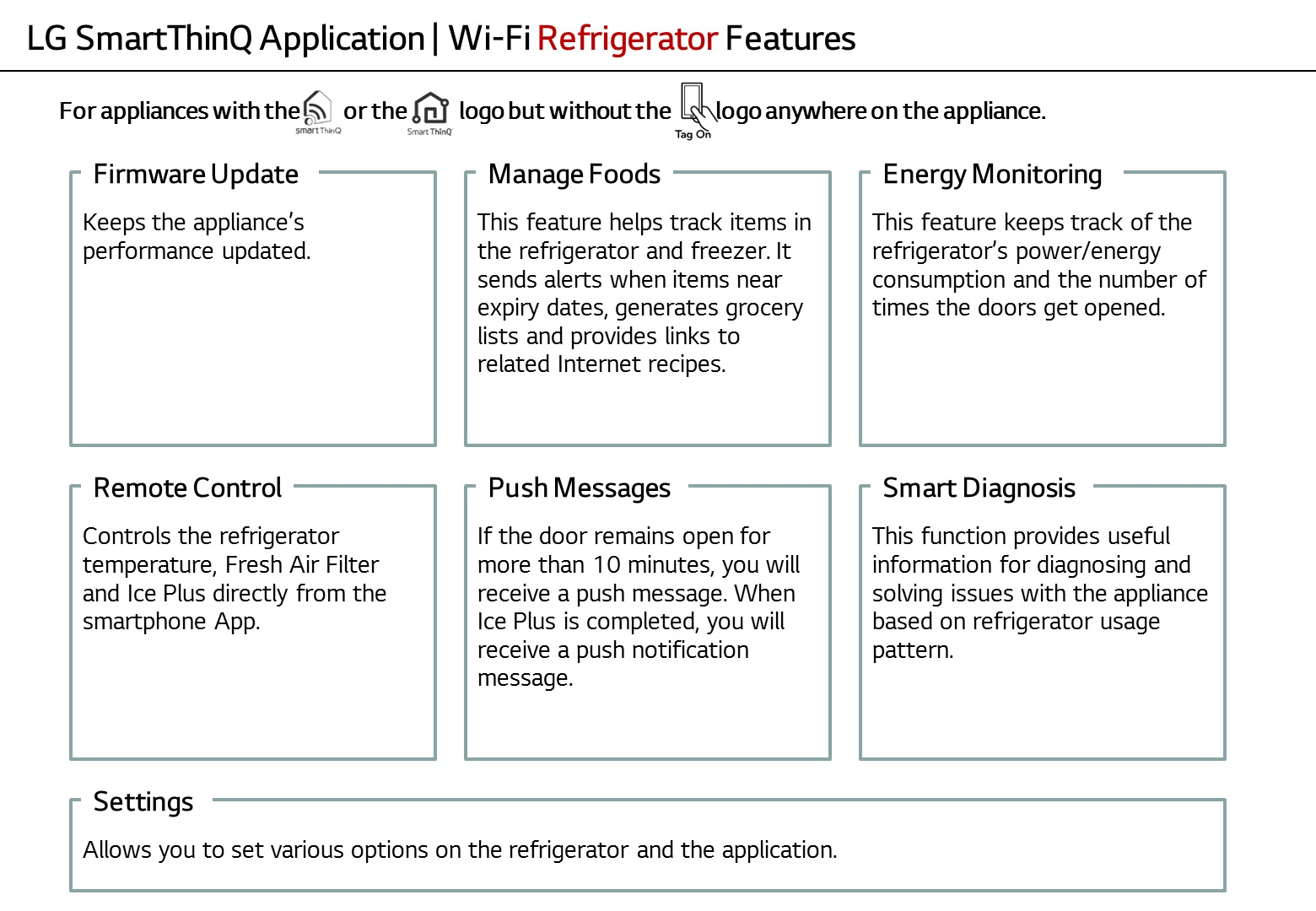 LG Help Library: Smart ThinQ App overview & basic troubleshooting