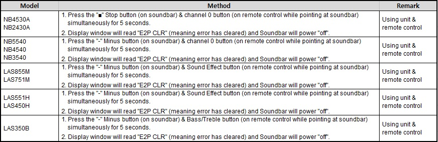LG Help Library: Bluetooth streaming – Connection failure | LG Canada