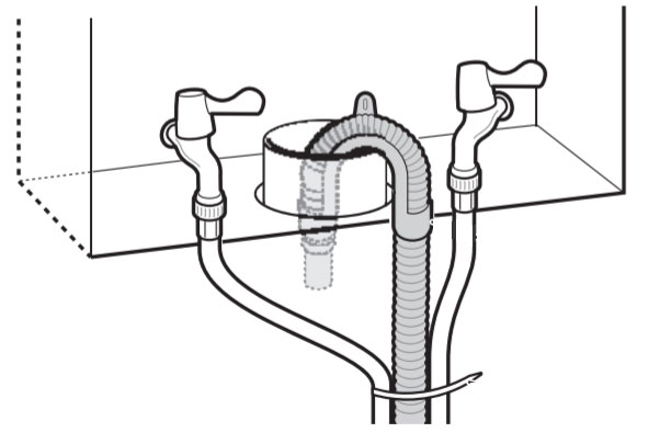 inlet connected to home valve