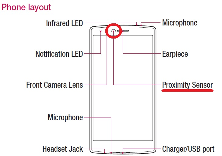 LG Help Library: G4 – Knock ON™ feature | LG Canada