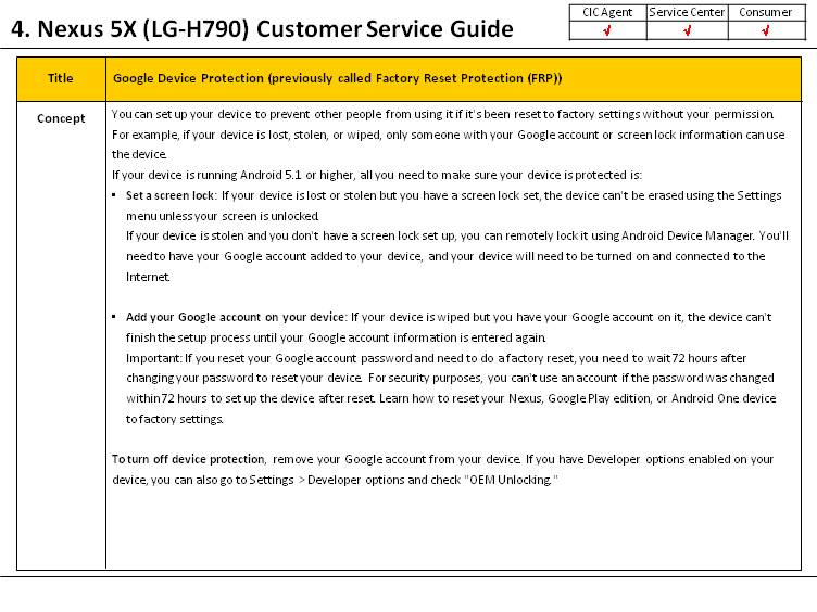 LG Help Library : [MC] Nexus 5X(LG-H791) Customer Service