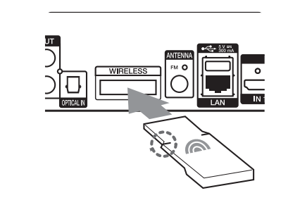 LG Ajuda e Solução de Problema: As caixas de som do Home