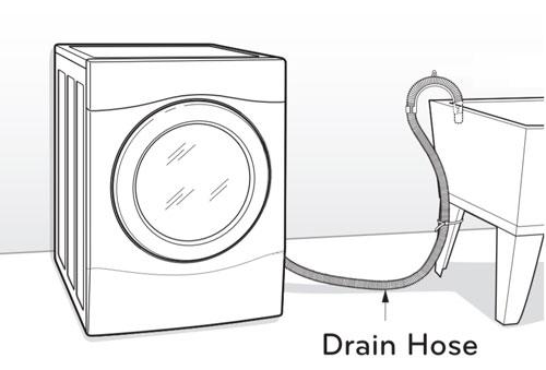 Drain hose at back of machine