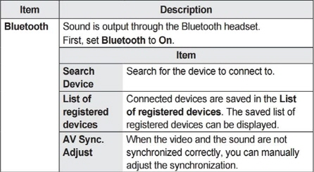 LG Help Library : How to fix bluetooth speaker connection