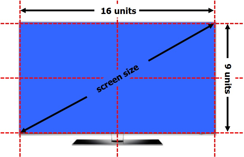 LG Help Library: Picture Size or Aspect Ratio | LG Canada