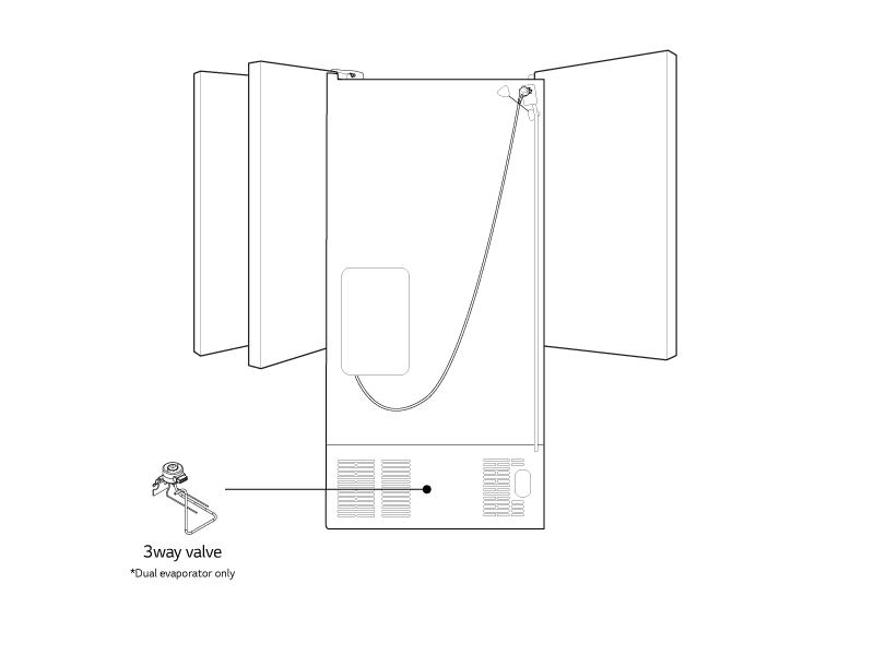 Refrigerator - Noises | LG USA Support