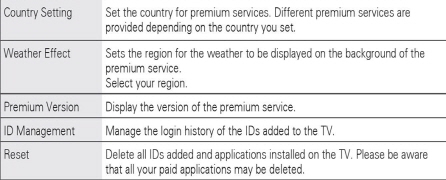 LG Help Library : I cannot see applications from premium