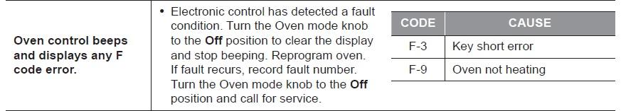 "LG Help Library: Electric Range: ""F-9"" error code | LG Canada"