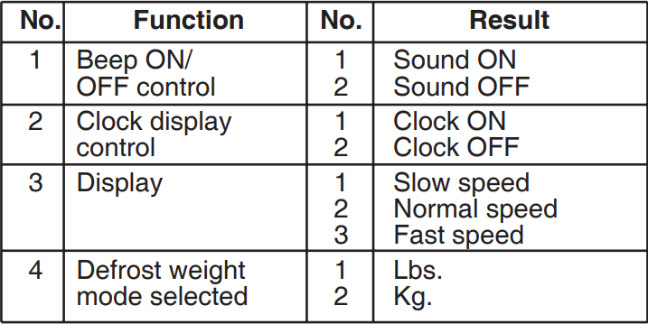 Microwave - Beeper settings | LG USA Support