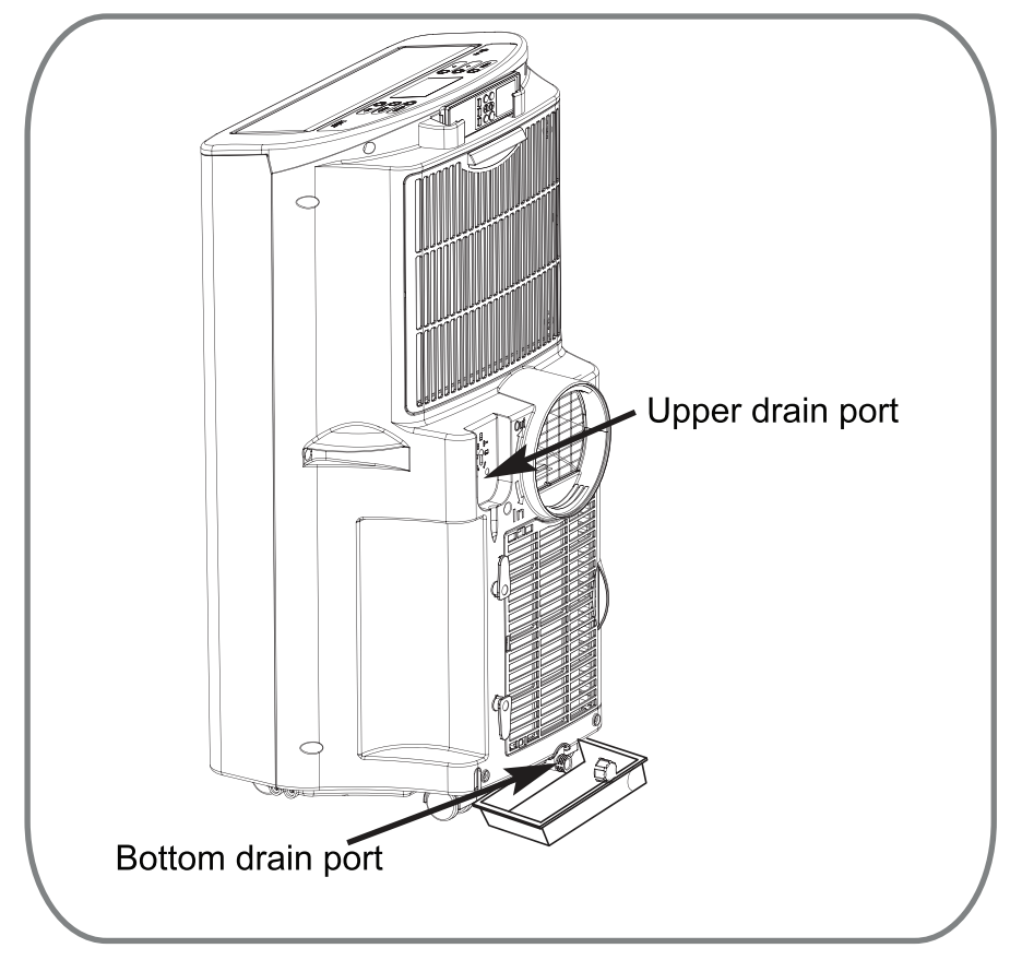 Portable Air Conditioner Wiring Diagram : Lg help library water leaks from unit room air
