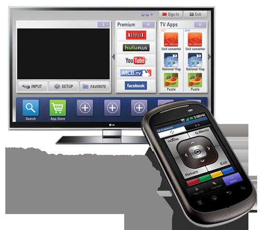 Lg Tips Bantuan Mengatur Aplikasi Remote Tv Lg Anda Lg Indonesia