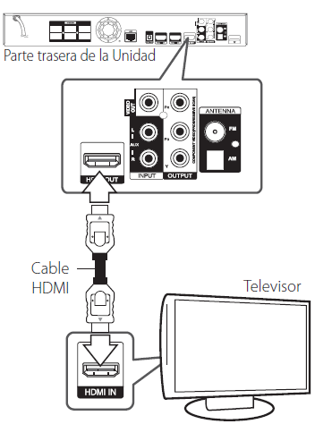 LG Biblioteca de Ayuda: ¿Cómo hago la conexión de equipos