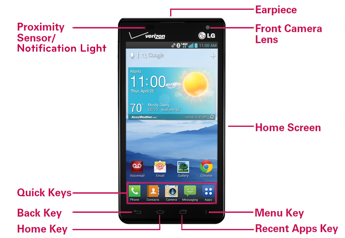 Phone Overview Using The Lg Lucid 2 Vs870 Lg Usa Support