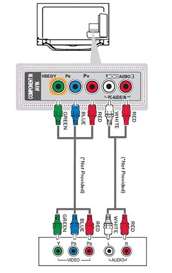Component Connection