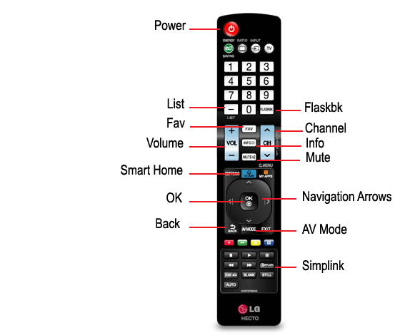 LG Laser TV Remote Controls | LG USA Support