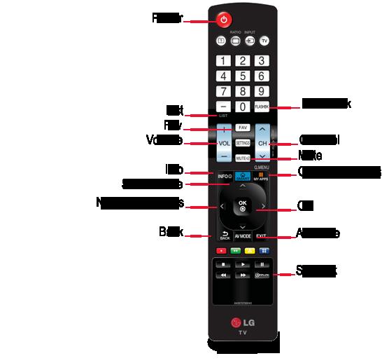 Lg How To Tips Lg Hd Tv Standard Remote Lg Saudi Arabia