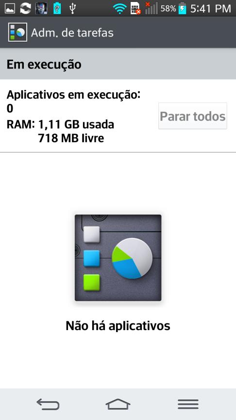 Menu Administrador de tarefas mostrando os aplicativos em execução e a memória RAM utilizada