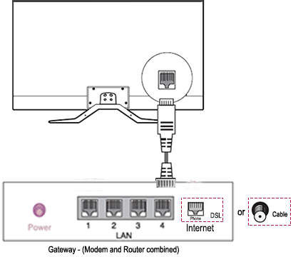 Help library: LG TV Wired Connection Setup | LG U.A.E.LG