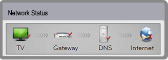 Network Status Red on Internet