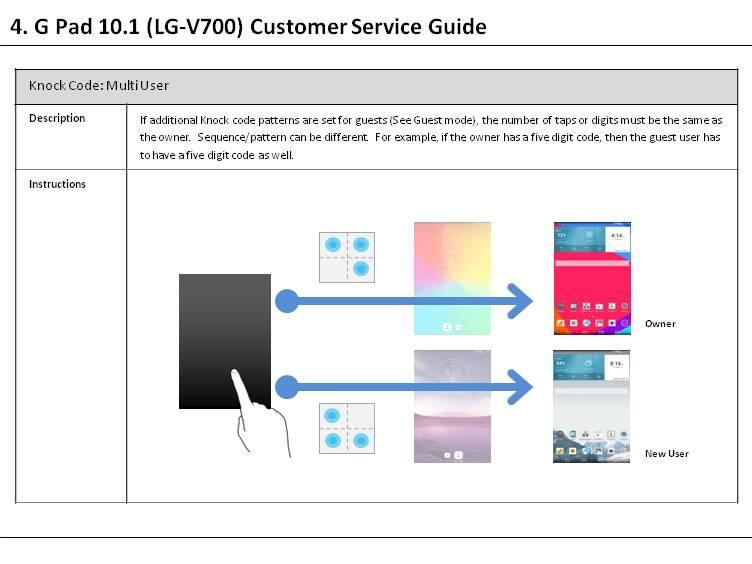 LG How-to & Tips: [MC] G Pad 10 1 (LG-V700) Customer Service Guide