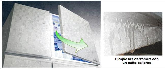 Formación de escarcha por escurrimiento de agua en el refrigerador