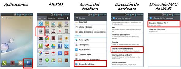 La ruta es: Aplicaciones, Ajustes, Acerca del teléfono, Dirección de hardware y Dirección MAC de Wi-Fi.