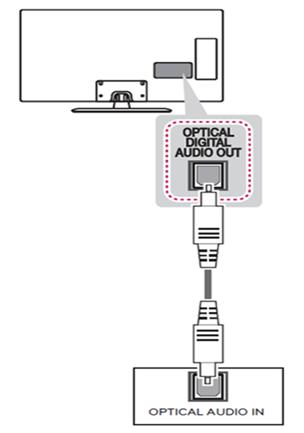 1. La TV y el Home Theater deben estar conectados con un cable óptico.