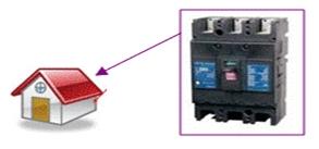 Compruebe la instalación electica de su hogar, asegurándose que no haya cortos y que sus interruptores estén en posición de encendido ON
