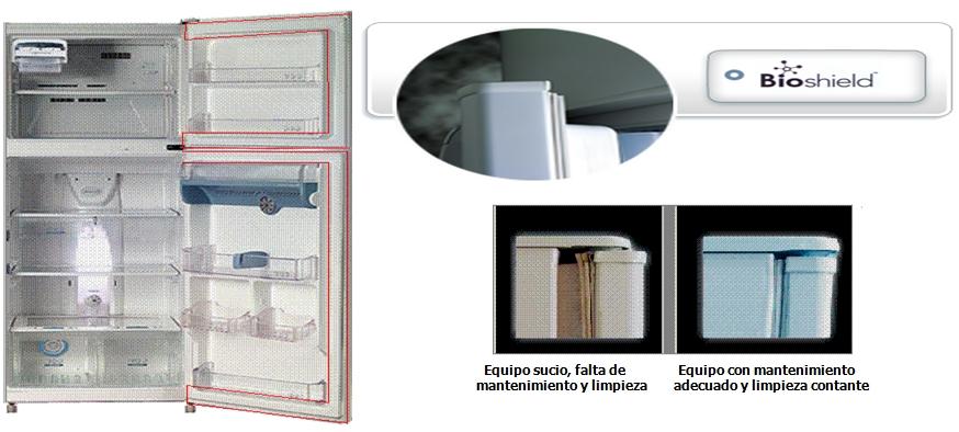 Bioshield, es el sello de la puerta -empaque- que está fabricado con un agente biológico especial que evita la proliferación de bacterias.