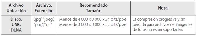 Requerimientos de archivos para Home Theater Sistema de sonido 9.1ch 3D: Archivos de Fotos