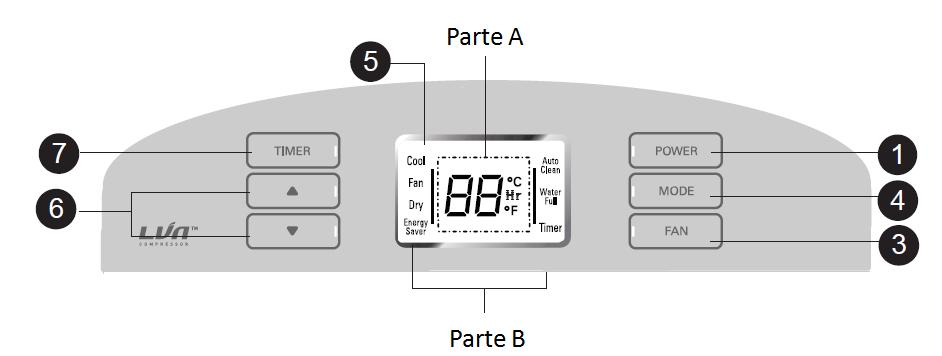 El uso de funciones es el mismo cuando se utiliza el control remoto o el panel de control