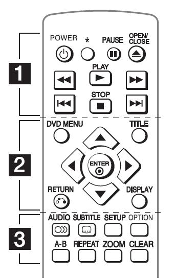 imagen del control remoto