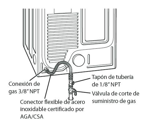Si se usa tubería rígida, la tubería rígida deberá ser de 1/2 pulgadas IPS. Si es aceptable según los códigos y las regulaciones locales, y cuando sea aceptable según su compañía proveedora de gas, se puede usar tubería de 3/8 pulgadas aprobada, cuando las longitudes sean menores de 20 pies 6.1 mts. Se debe usar tubería más larga en caso de longitudes que exceden los 20 pies 6.1 mts.