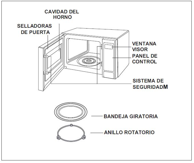 Diagrama de características