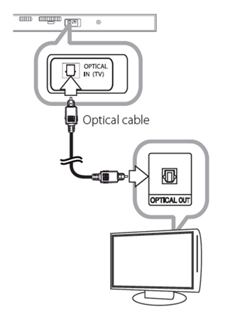 Cable digital óptico.