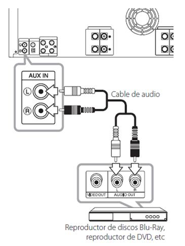 Conexión a dispositivo externo.