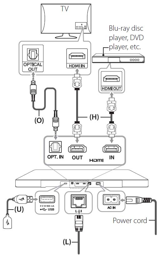 Home Theatre Console Wiring Diagram Wiring Diagram And