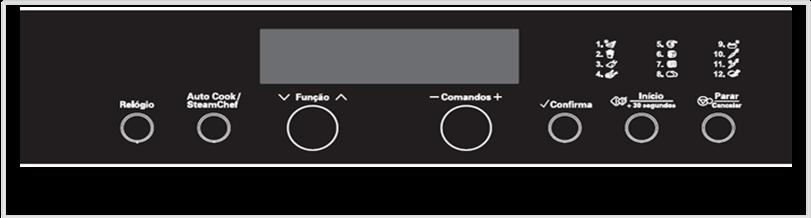 Painel dos modelos MP9488SC / MP9488S / MP9488SR